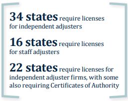 supportive adjuster licensing featured photo 2